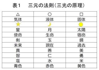 三元_表1.jpg