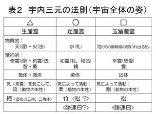 三元_表2.jpg