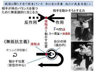 作用反作用S.jpg
