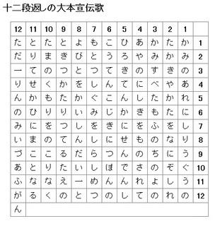十二段返しの大本宣伝歌(上).jpg