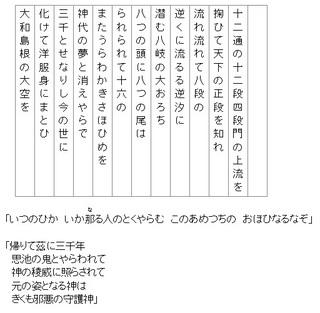 十二段返しの大本宣伝歌(下).jpg