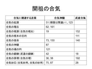 合気道の合気.jpg