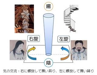 気の交流1.jpg